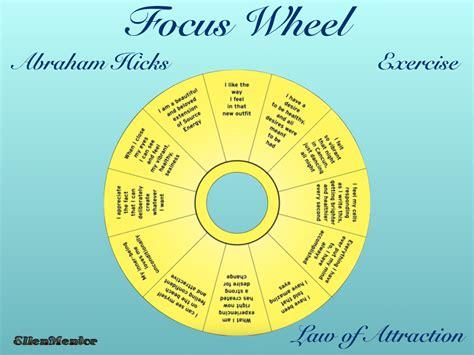Reading Focus Card Template by Focus Wheel Exercise Vortexfocus