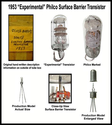 germanium transistor projects germanium transistor history 28 images transistor museum early germanium power transistor