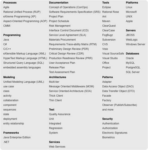 abilities list for resume resume skills section how to