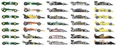 F1 Cars By Year Formula 1 Cars Through The Years One Of Every Team Lotus