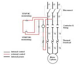 pictures exles of start stop wiring diagram wiring diagram push button wiring diagram wiring