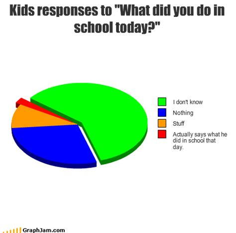 what i did at school today template what i did at school today template 28 images what i