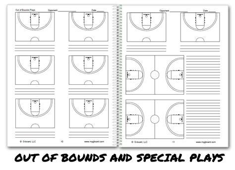 scoutbook basketball g board