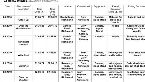 shooting schedule template 2053 william gardner a2 shooting schedule