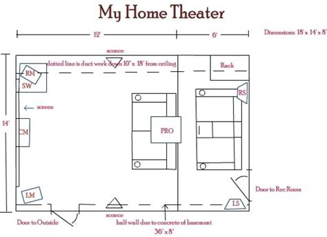 home layouts home theater design layout onthebusiness us