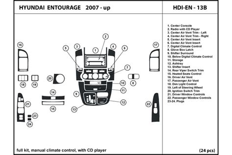service manual tire pressure monitoring 2007 hyundai entourage electronic throttle control