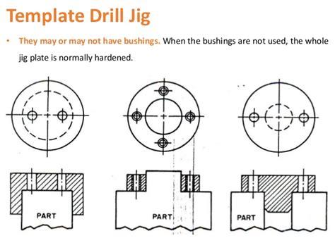 template jig jig