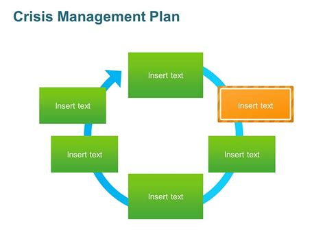 crisis management plan template plan template