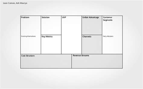 Uvp Template Proven Industry Exle Minimum Viable Product Template
