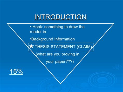 structure of essay introduction structure of a persuasive essay