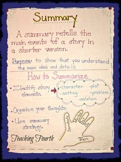 theme definition 4th grade 42 best images about finding theme on pinterest power