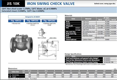 Check Valve Cast Iron Kitz kitz check valve cast iron swing check valve model