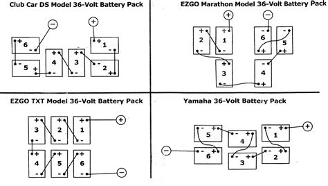 wiring diagram 1989 ez go golf cart battery wiring