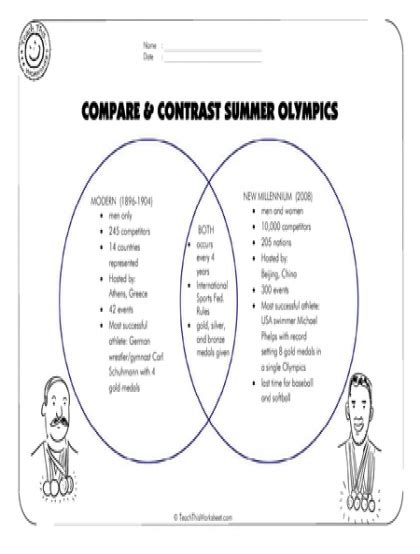 Compare And Contrast Worksheets by Teach This Worksheets Create And Customise Your Own