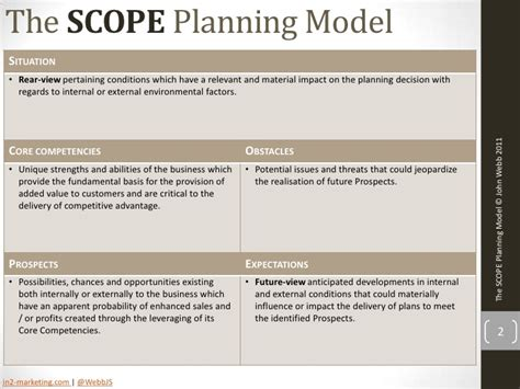 scope analysis template the scope planning model