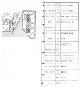 1989 Toyota Camry Fuse Box Diagram 2000 Camry Fuse Box Diagram Submited Images Pic2fly