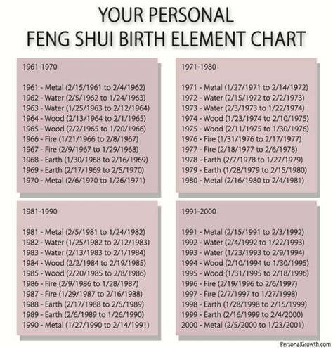 feng shui color chart feng shui bedroom color chart 28 images feng shui