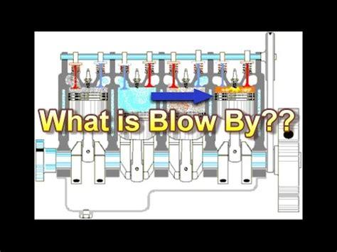 chevy  liter lifter noise  motor flush solution   funnycattv