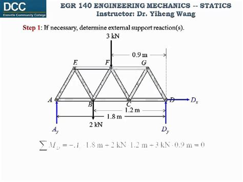 method of section in truss statics lecture 24 simple truss analysis method of