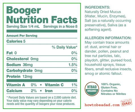 nutrition diagram booger nutrition facts diagrams how to