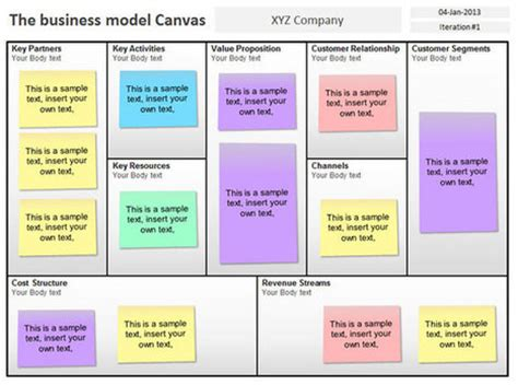 startup business model template business model canvas template for powerpoint