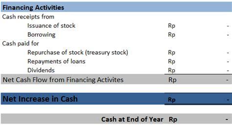 format cash flow metode langsung 2 metode atau cara membuat laporan arus kas statement of
