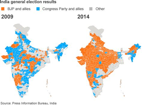 indian election 3quarksdaily epicycles of the elite left the price is