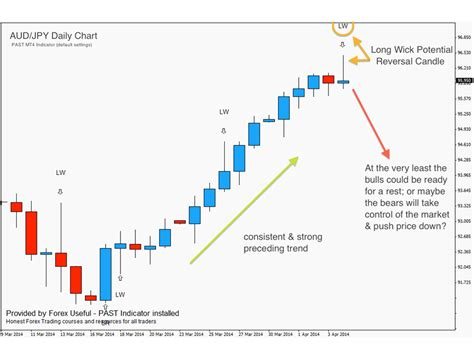 swing trading strategy price swing trading past strategy 6 apr 14