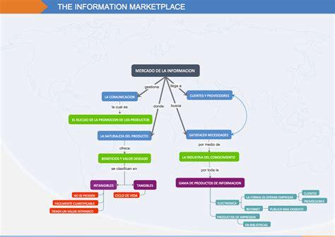 empresa de investigaci 243 n de mercados y sistemas de informacion de mercadotecnia kotler