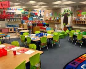 Kindergarten Classroom Furniture Arrangement » Simple Home Design