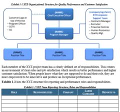 Staffing Plan Template The Federal Proposal Experts Strategic Staffing Plan Template
