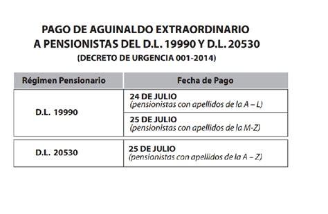 cronograma de fechas de pago jubilacionmarzo 2015 calendario de pago de jubilaciones anses agosto 2017