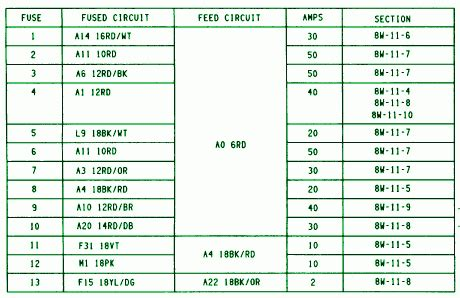 2014 jeep wrangler unlimited stereo wire diagram html