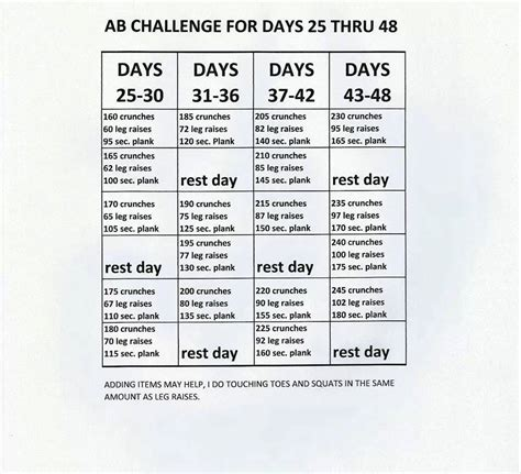 24 day ab challenge results24 day abs challenge brazen fit 24 day ab workout challenge