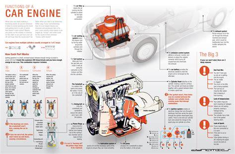 service manual how does a cars engine work 2012 scion iq parking system service manual how how does a car motor engine work dynamics mechanic pte ltd mycarforum com