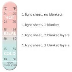 Baby Bedding Temperature Guide Tesco Direct Baby Bedding Buying Guide Tesco