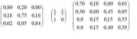 cadenas de markov de tiempo continuo ejercicios resueltos teoria y ejemplos cadenas de markov