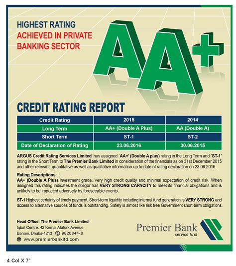 Letter Of Credit Bank Rating Financial Reports Home