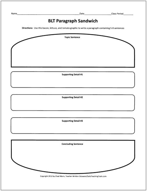 body biography graphic organizer free graphic organizers for teaching writing