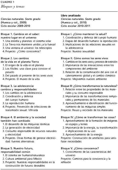 libro de texto de la sep ciencias naturales 2016 5 grado pdf libro de la sep de ciencias naturales 6 grado
