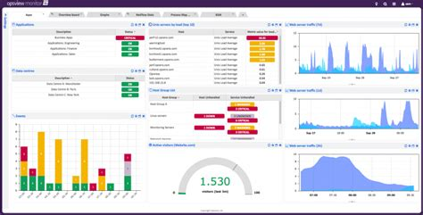 monitoring software network monitor