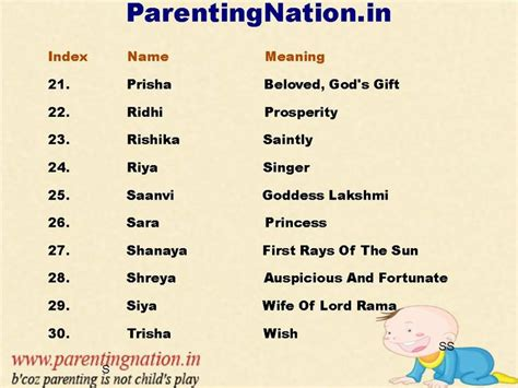 Find By Name In India Parentingnation In Provides Popular Indian Baby Names With Meaning That Are Easy