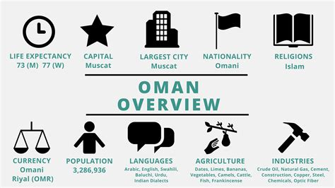 conversational arabic and easy omani arabic dialect oman muscat travel to oman oman travel guide books oman teachmideast