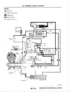 forklift wire diagram