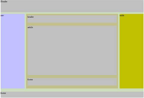 layout menu lateral layout em html5 dia