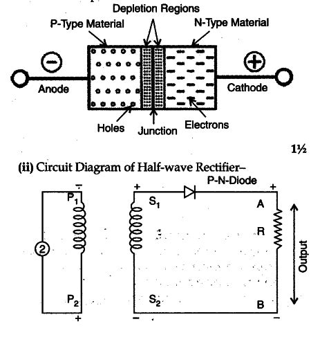 barrier potential in pn junction diode explain with the help of a diagram the formation of depletion region and barrier potential in a