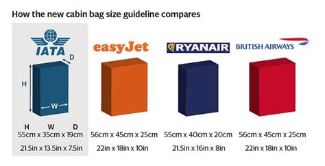 cabin baggage restrictions airline luggage restrictions