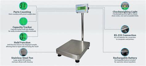 afk floor scales adam equipment usa adam equipment electronic floor scale 165 lb 19yn37 afk 165a grainger