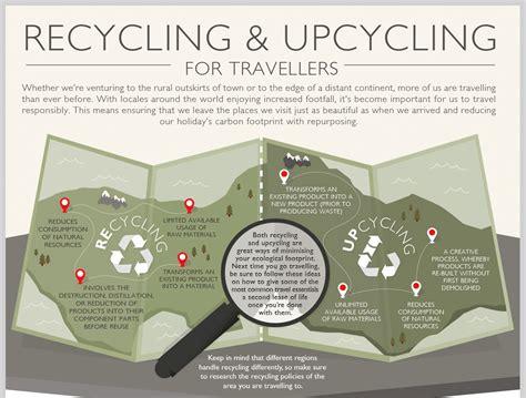 Chair Cycle Plastic Bottles Inhabitat Green Design Innovation
