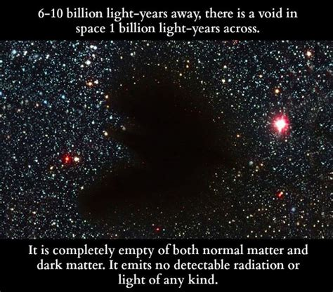 How Many Light Years Across Is The Way Galaxy by Is It True That There Is A Void In Space 1 Billion Light